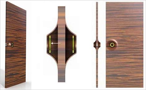 albed doors ring 1 Modern Doors by Karim Rashid from Albed