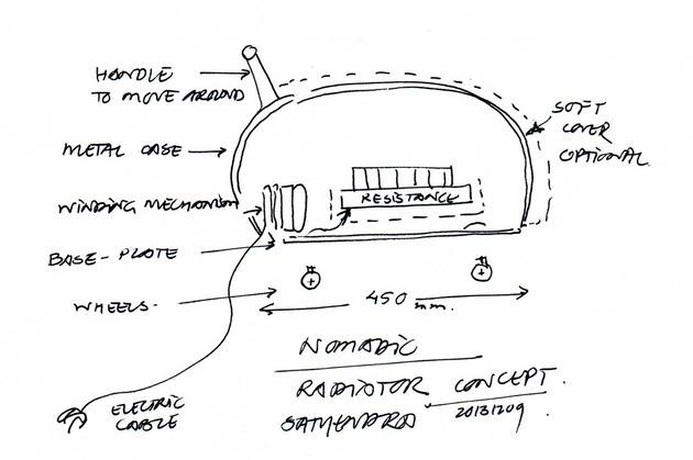kangeri-nomadic-radiator-modern-heater-tubes-radiatori-9.jpg