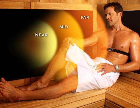infrared-saunas-sunlighten-mpulse-4.jpg
