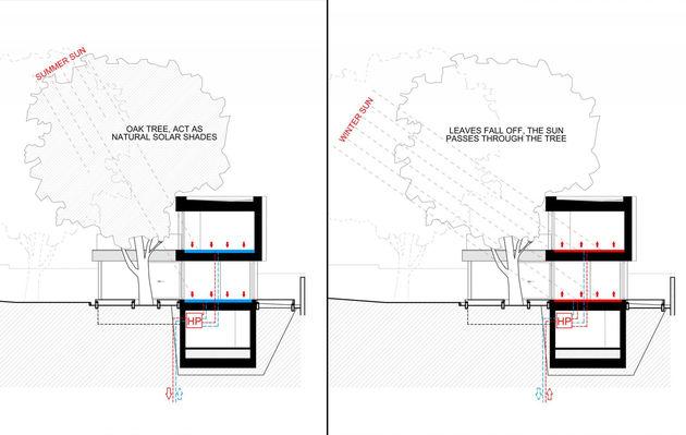 home-incorporates-thermal-balance-oaks-design-14-elevations.jpg