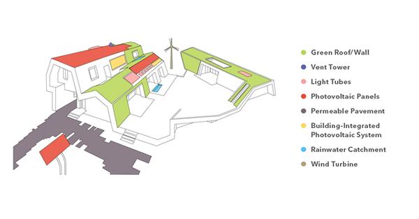 earth-friendly-home-designs-7.jpg