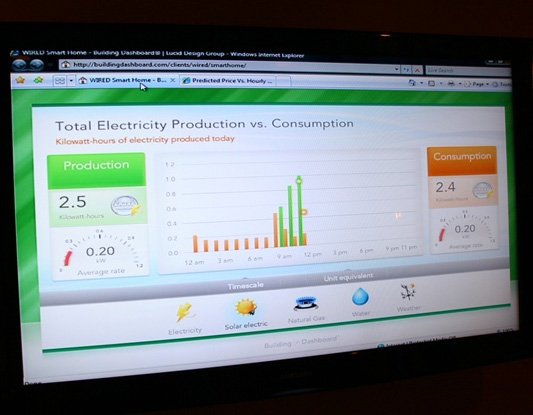 michelle-kaufmann-solaire-smart-home-wired.jpg