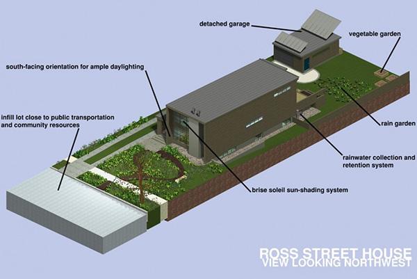 passive solar home design 11