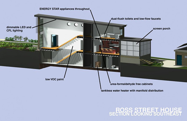 Passive solar home design conserves energy exudes style for Solar passive home designs