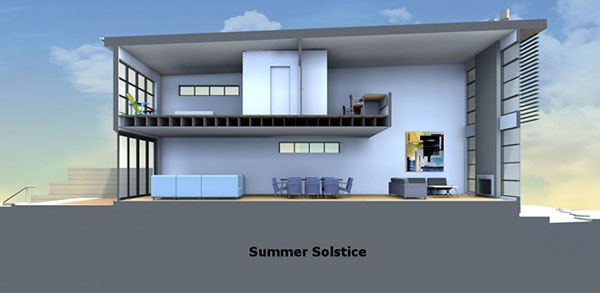 Passive solar home design conserves energy exudes style for Passive solar home plans