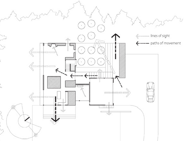Simple Contemporary Courtyard House Plan Dan Hisel 7.