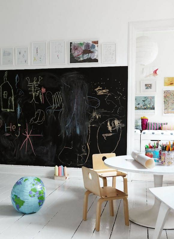 Chalkboard Wall Trend Comes to Modern Homes: 38 Inspirational Ideas